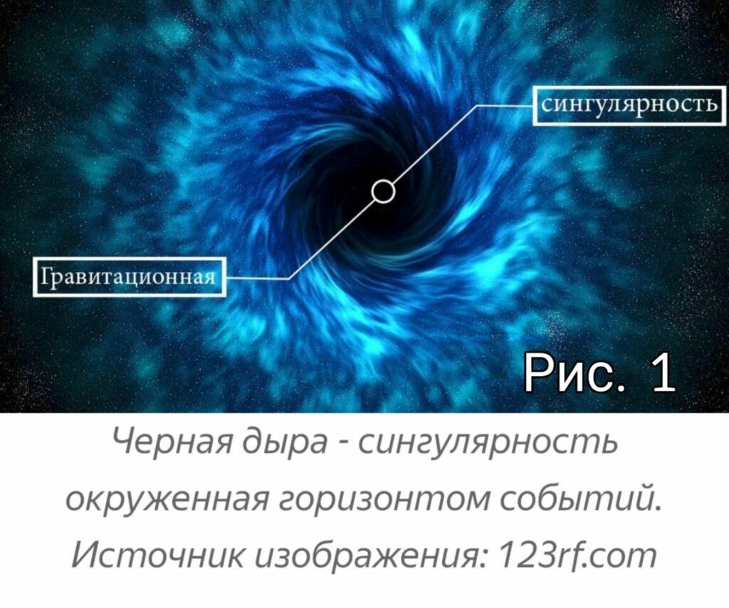 Теория о параллельной Вселенной, 1