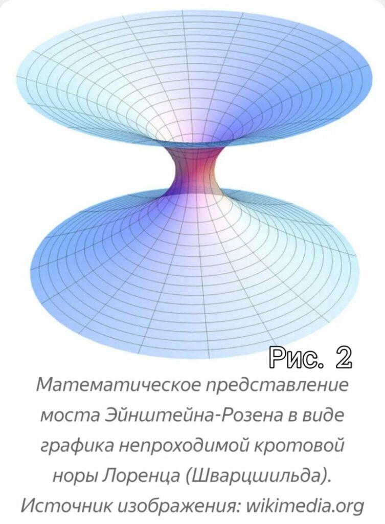 Теория о параллельной Вселенной, 2